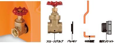 スリースバルブ直付例(直付ソケット+スリースバルブ(SLTのみ))
